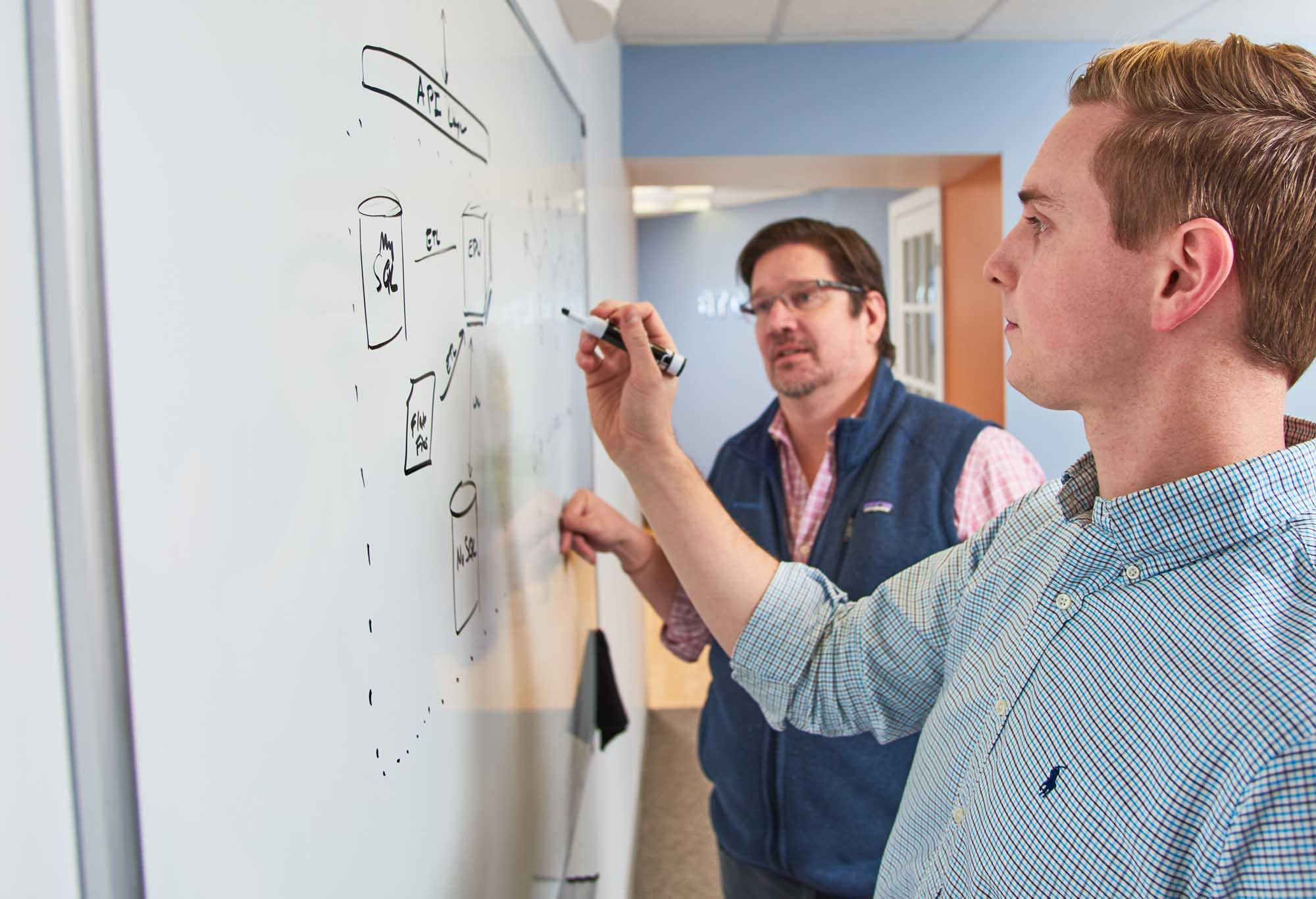 candid corporate lifestyle photography:Working it out on the white board